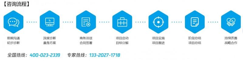 重庆5S管理咨询