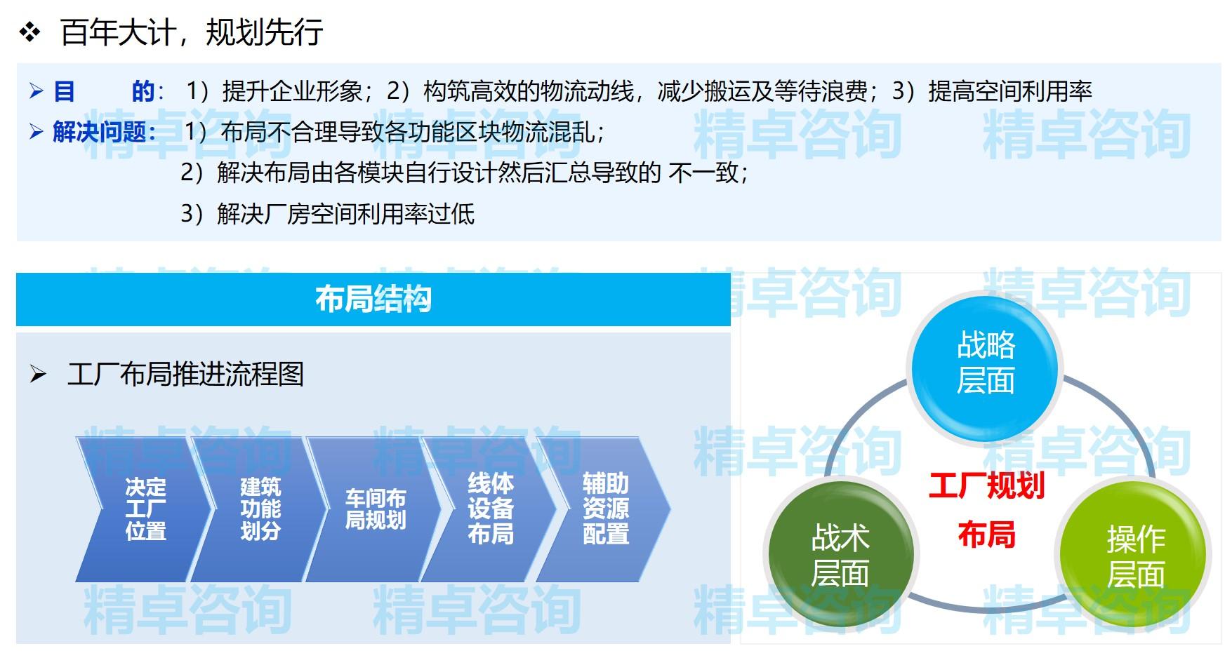 工厂规划架构.jpg