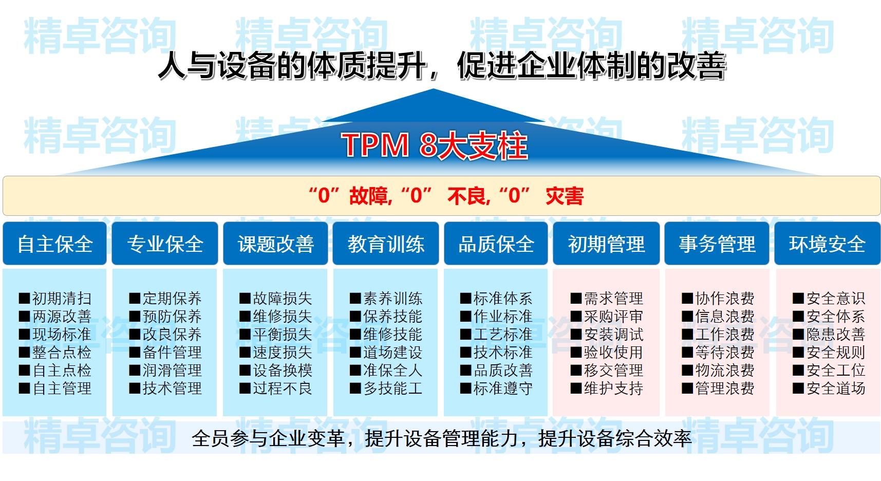 TPM架构.jpg